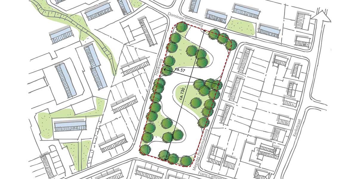 SAB Koekbliklocaties Arnhem transformatie sociale woningbouw